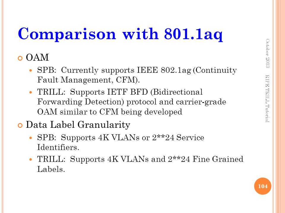 Comparison with 801.1aq OAM SPB: Currently supports IEEE 802.1ag (Continuity Fault Management, CFM). TRILL: Supports IETF BFD (Bidirectional Forwardin