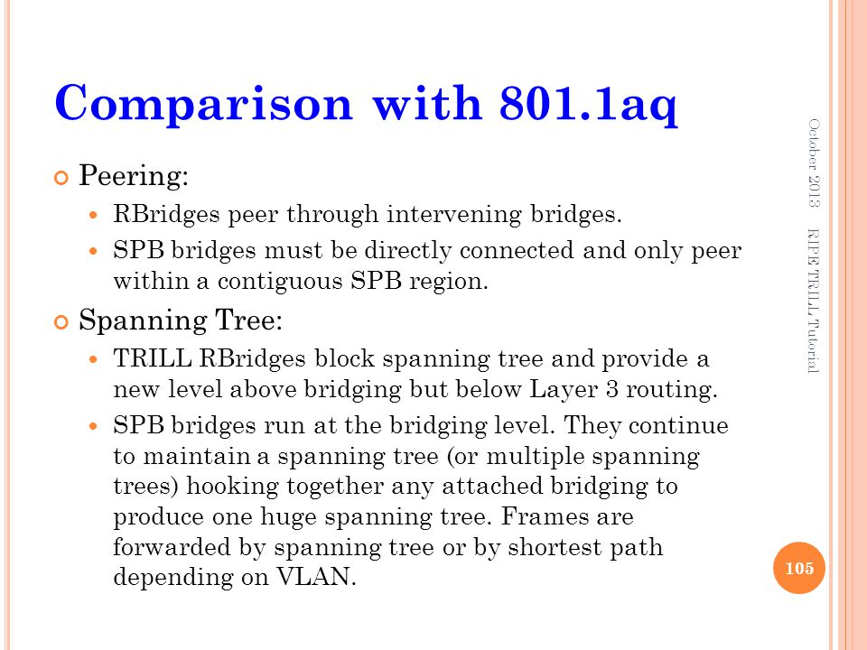 Comparison with 801.1aq Peering: RBridges peer through intervening bridges. SPB bridges must be directly connected and only peer within a contiguous S