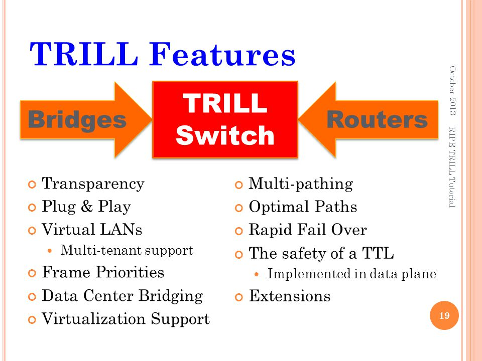 TRILL Features October 2013 19 RIPE TRILL Tutorial Bridges Routers TRILL Switch Transparency Plug & Play Virtual LANs Multi-tenant support Frame Prior