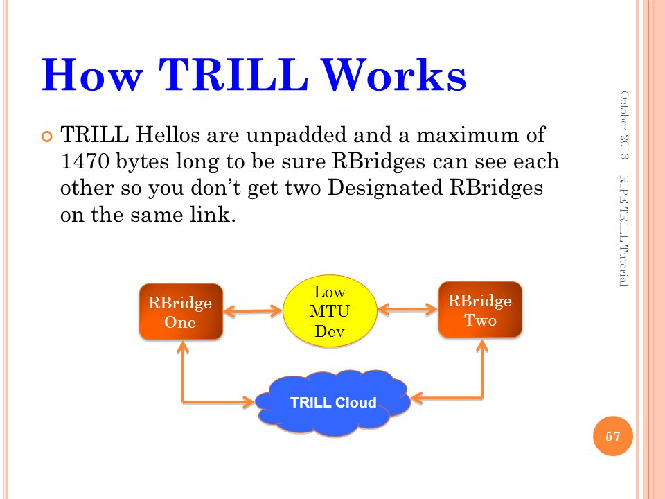 How TRILL Works TRILL Hellos are unpadded and a maximum of 1470 bytes long to be sure RBridges can see each other so you don't get two Designated RBri