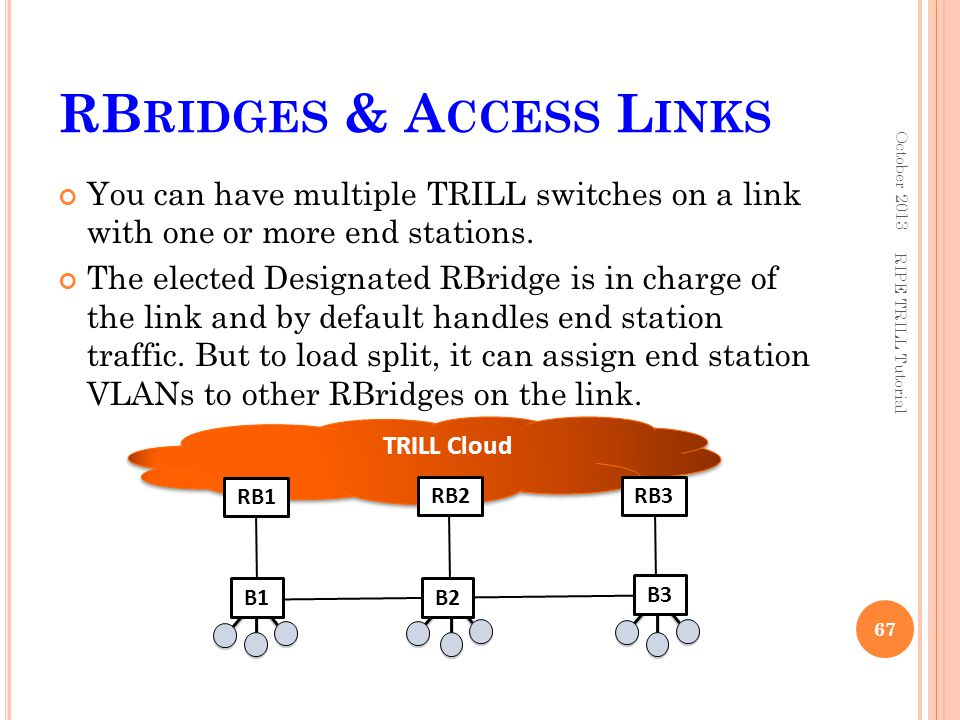 RB RIDGES & A CCESS L INKS You can have multiple TRILL switches on a link with one or more end stations. The elected Designated RBridge is in charge o