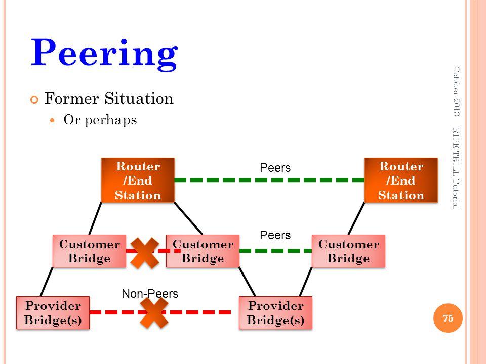Peering Former Situation Or perhaps October 2013 RIPE TRILL Tutorial 75 Router /End Station Customer Bridge Provider Bridge(s) Peers Non-Peers Custome