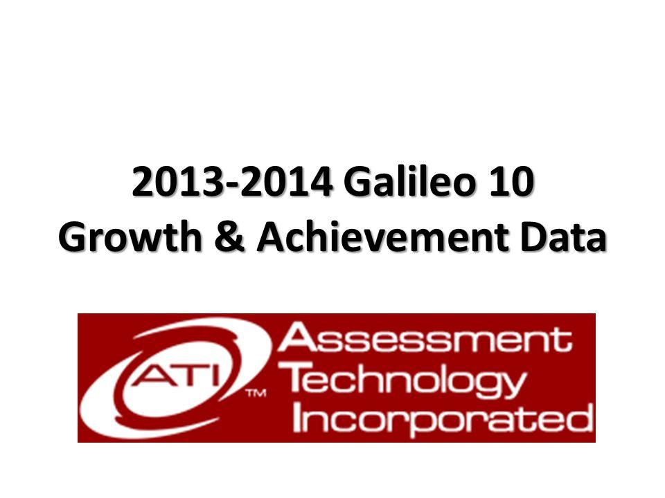 2013-2014 Galileo 10 Growth & Achievement Data