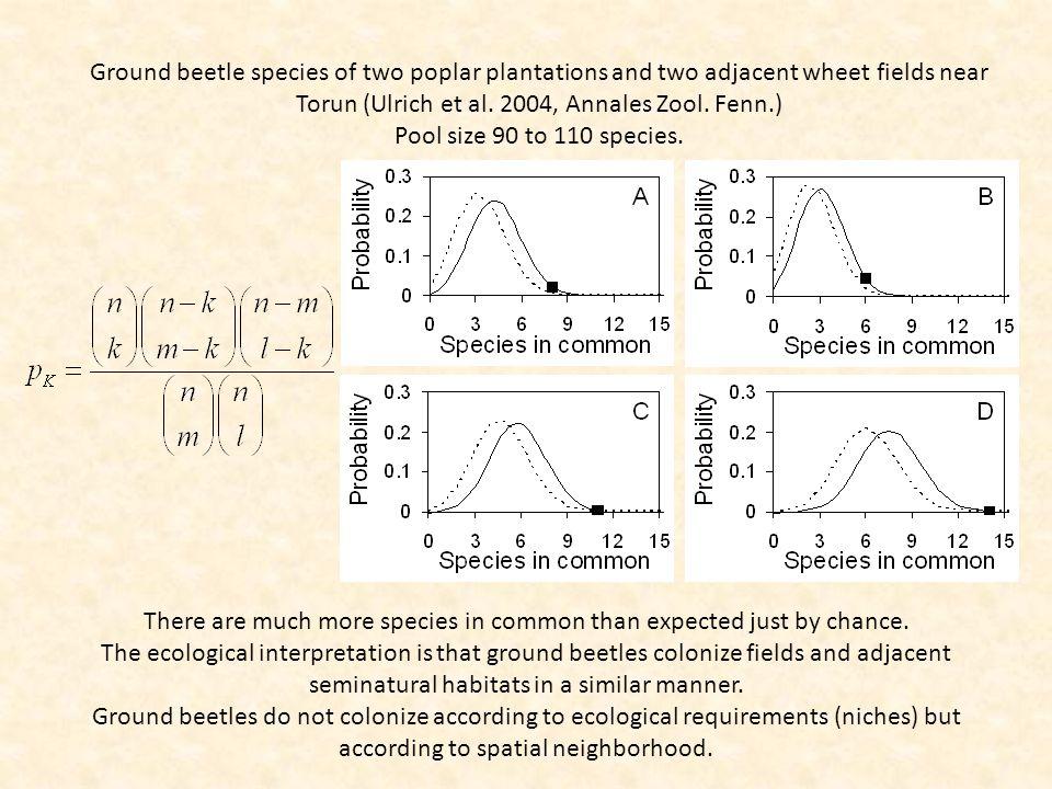 Bayesian inference and maximum likelihood (Idż na całość)