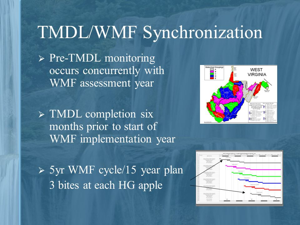 TMDL/WMF Synchronization  Pre-TMDL monitoring occurs concurrently with WMF assessment year  TMDL completion six months prior to start of WMF implementation year  5yr WMF cycle/15 year plan 3 bites at each HG apple
