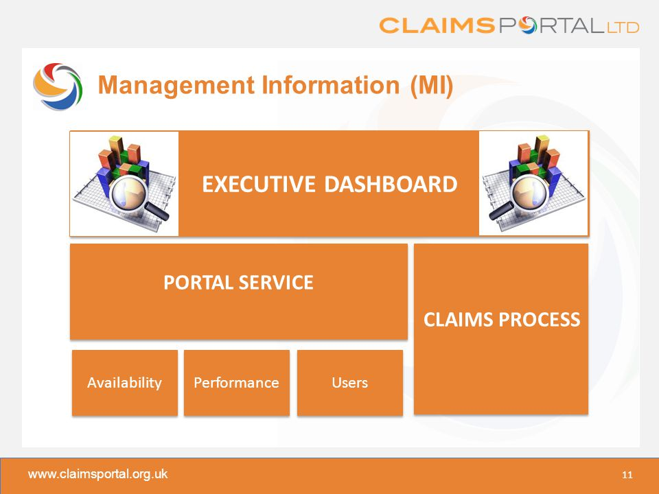 www.claimsportal.org.uk Management Information (MI) 11 CLAIMS PROCESS PORTAL SERVICE Users Performance Availability EXECUTIVE DASHBOARD