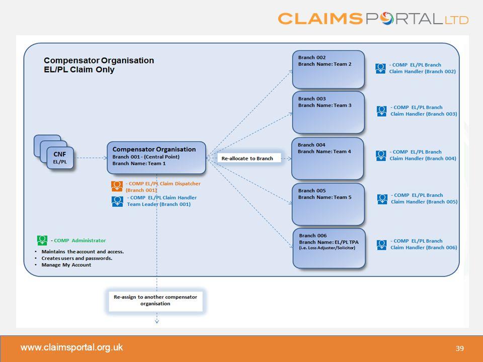 www.claimsportal.org.uk 39