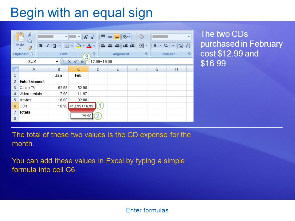 Enter formulas Begin with an equal sign The two CDs purchased in February cost $12.99 and $16.99. The total of these two values is the CD expense for