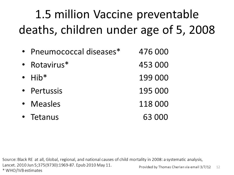 1.5 million Vaccine preventable deaths, children under age of 5, 2008 Pneumococcal diseases* 476 000 Rotavirus*453 000 Hib*199 000 Pertussis195 000 Measles118 000 Tetanus 63 000 Source: Black RE at all, Global, regional, and national causes of child mortality in 2008: a systematic analysis, Lancet.
