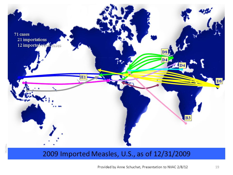 2009 Imported Measles, U.S., as of 12/31/2009 D4 H1 71 cases 21 importations 21 importations 12 imported virus cases 12 imported virus cases B3 CS206311-A 3 19 Provided by Anne Schuchat, Presentation to NVAC 2/8/12