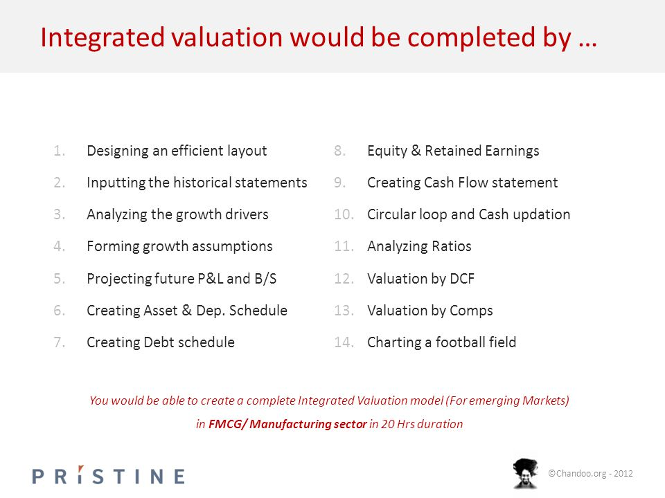 ©Chandoo.org - 2012 Integrated valuation would be completed by … 1.Designing an efficient layout 2.Inputting the historical statements 3.Analyzing the growth drivers 4.Forming growth assumptions 5.Projecting future P&L and B/S 6.Creating Asset & Dep.