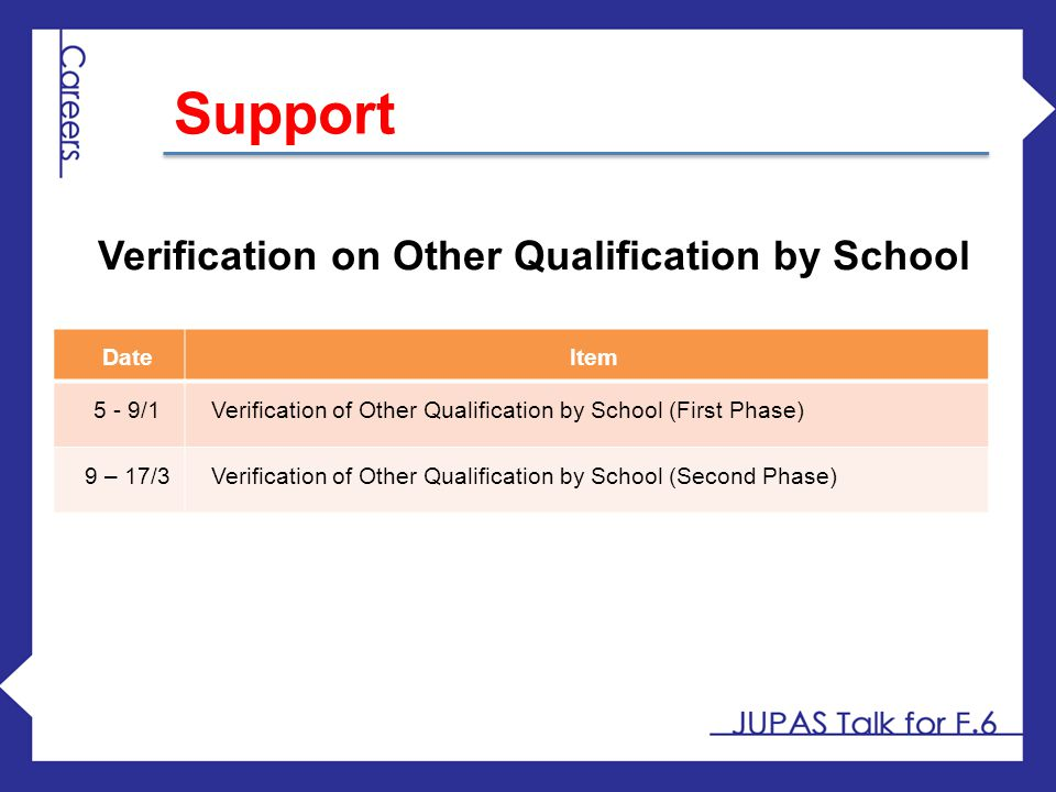 Verification on Other Qualification by School DateItem 5 - 9/1Verification of Other Qualification by School (First Phase) 9 – 17/3Verification of Othe