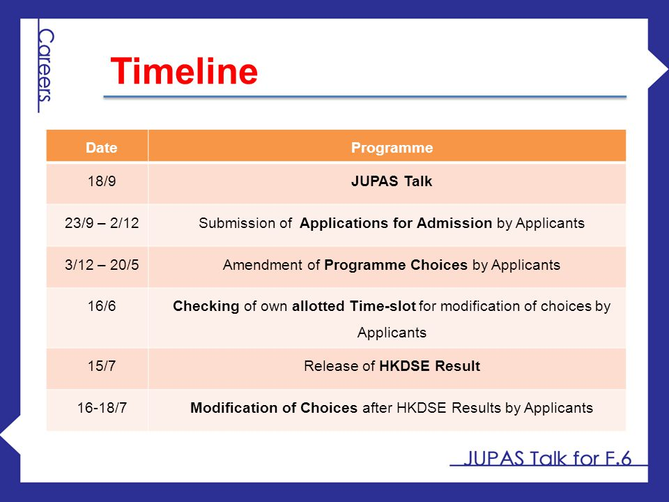 DateProgramme 18/9JUPAS Talk 23/9 – 2/12Submission of Applications for Admission by Applicants 3/12 – 20/5Amendment of Programme Choices by Applicants