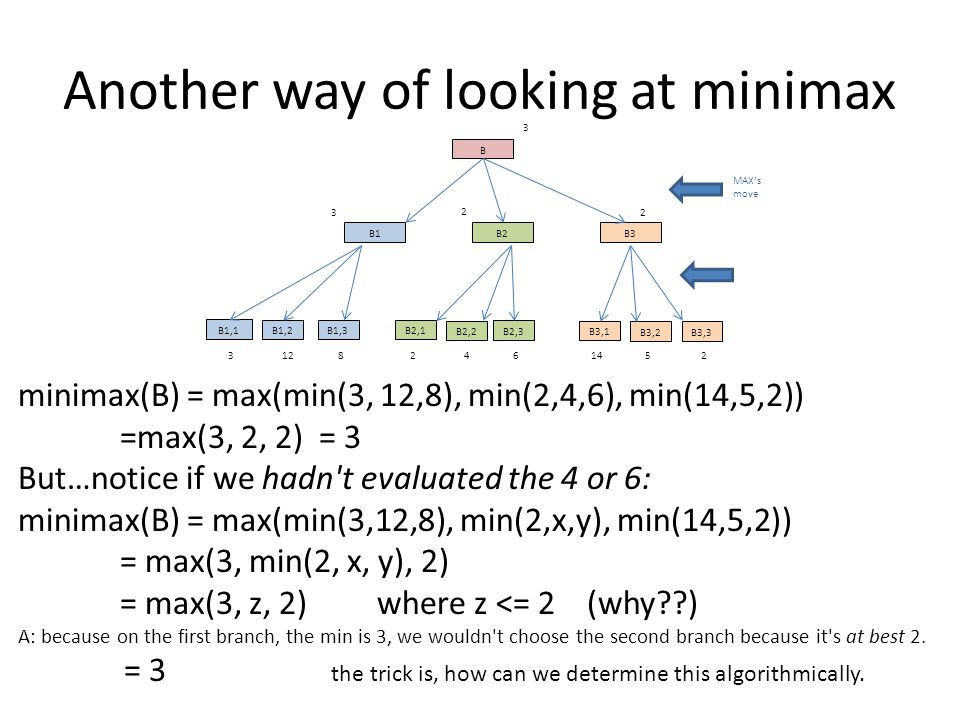 Another way of looking at minimax minimax(B) = max(min(3, 12,8), min(2,4,6), min(14,5,2)) =max(3, 2, 2) = 3 But…notice if we hadn t evaluated the 4 or 6: minimax(B) = max(min(3,12,8), min(2,x,y), min(14,5,2)) = max(3, min(2, x, y), 2) = max(3, z, 2) where z <= 2 (why??) A: because on the first branch, the min is 3, we wouldn t choose the second branch because it s at best 2.