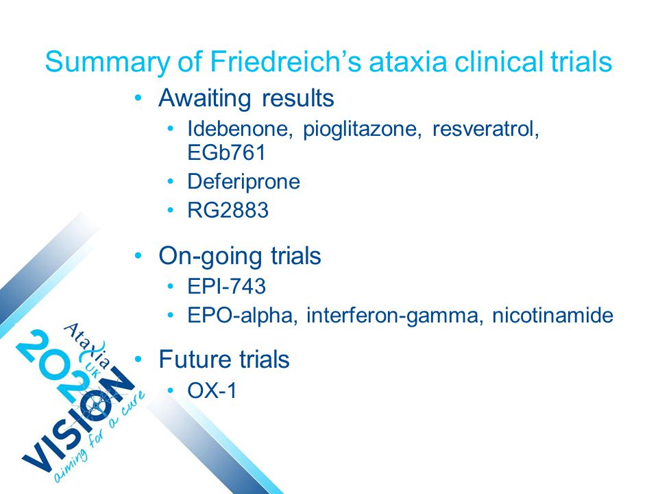 Summary of Friedreich's ataxia clinical trials Awaiting results Idebenone, pioglitazone, resveratrol, EGb761 Deferiprone RG2883 On-going trials EPI-743 EPO-alpha, interferon-gamma, nicotinamide Future trials OX-1
