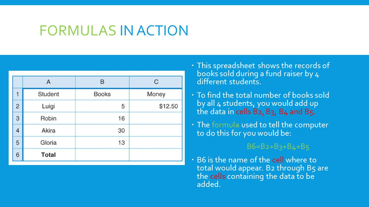 FORMULAS IN ACTION  This spreadsheet shows the records of books sold during a fund raiser by 4 different students.