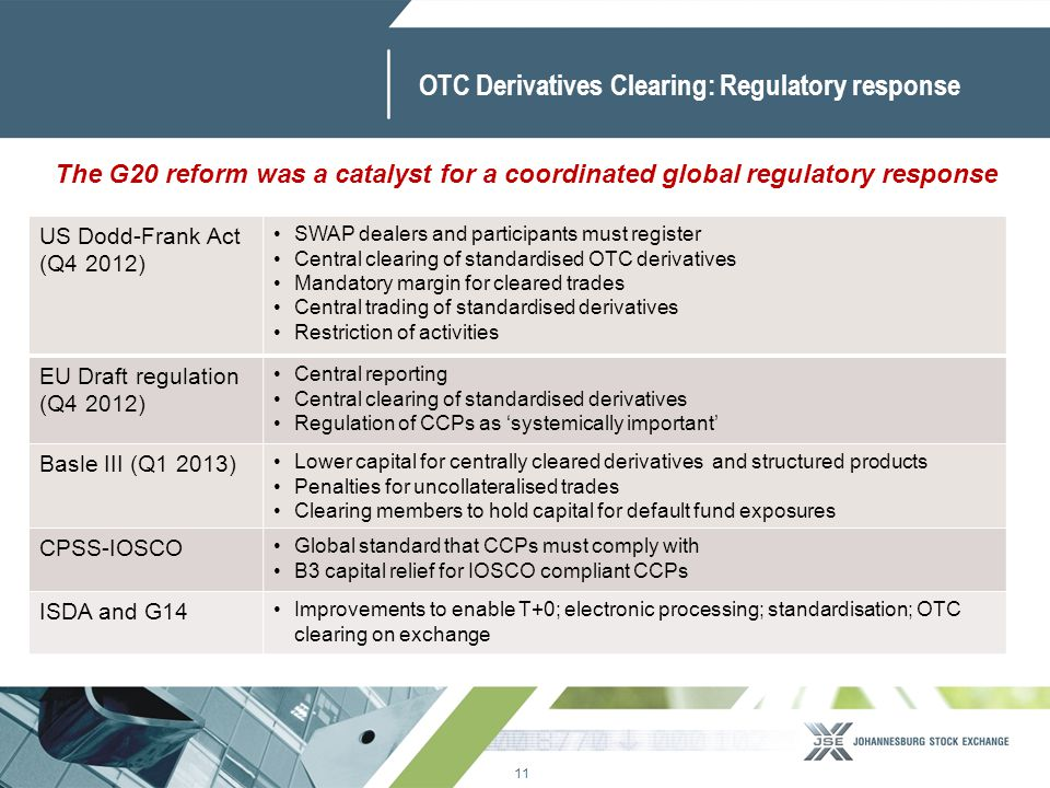 11 www.jse.co.za OTC Derivatives Clearing: Regulatory response The G20 reform was a catalyst for a coordinated global regulatory response US Dodd-Frank Act (Q4 2012) SWAP dealers and participants must register Central clearing of standardised OTC derivatives Mandatory margin for cleared trades Central trading of standardised derivatives Restriction of activities EU Draft regulation (Q4 2012) Central reporting Central clearing of standardised derivatives Regulation of CCPs as 'systemically important' Basle III (Q1 2013) Lower capital for centrally cleared derivatives and structured products Penalties for uncollateralised trades Clearing members to hold capital for default fund exposures CPSS-IOSCO Global standard that CCPs must comply with B3 capital relief for IOSCO compliant CCPs ISDA and G14 Improvements to enable T+0; electronic processing; standardisation; OTC clearing on exchange