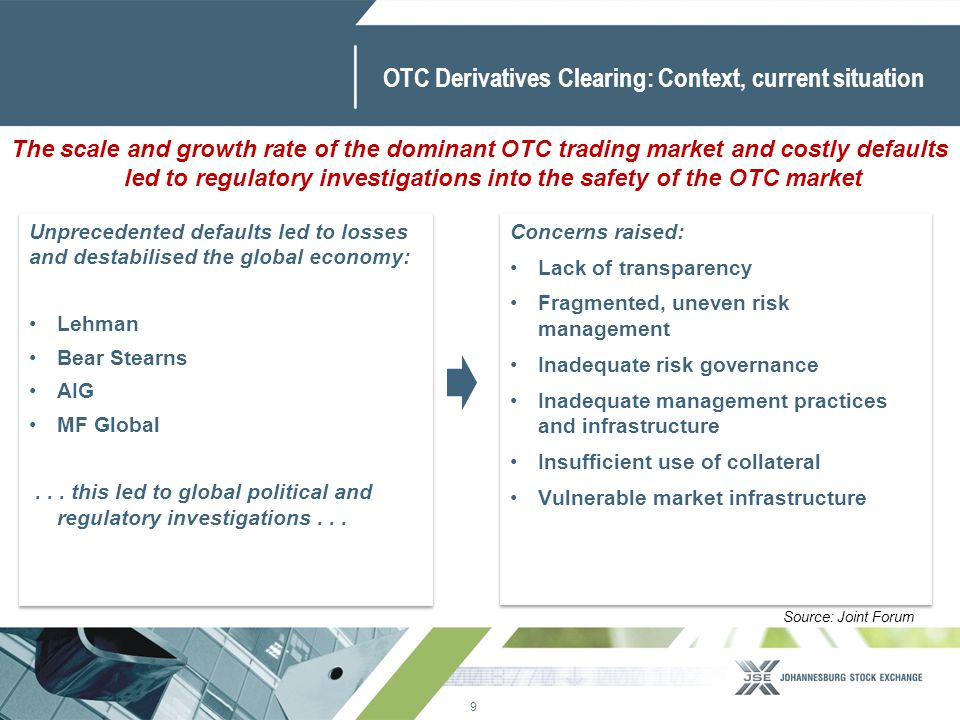 9 www.jse.co.za OTC Derivatives Clearing: Context, current situation Unprecedented defaults led to losses and destabilised the global economy: Lehman