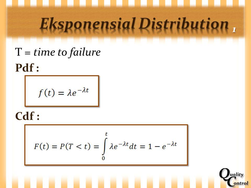 T = time to failure Pdf : Cdf :
