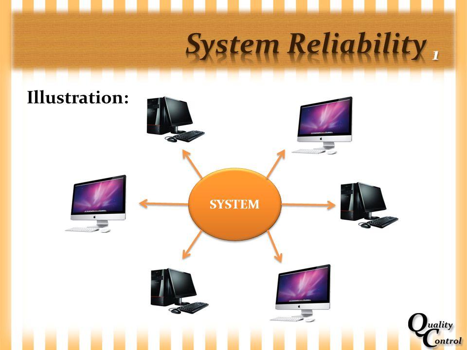 SYSTEM Illustration: