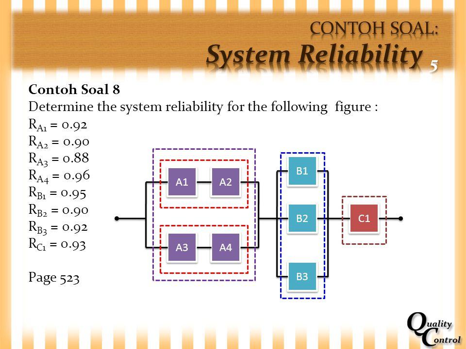 Contoh Soal 8 Determine the system reliability for the following figure : R A1 = 0.92 R A2 = 0.90 R A3 = 0.88 R A4 = 0.96 R B1 = 0.95 R B2 = 0.90 R B3