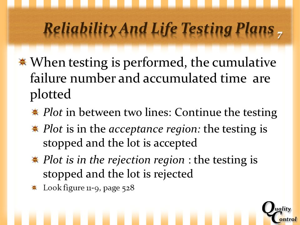 When testing is performed, the cumulative failure number and accumulated time are plotted Plot in between two lines: Continue the testing Plot is in t