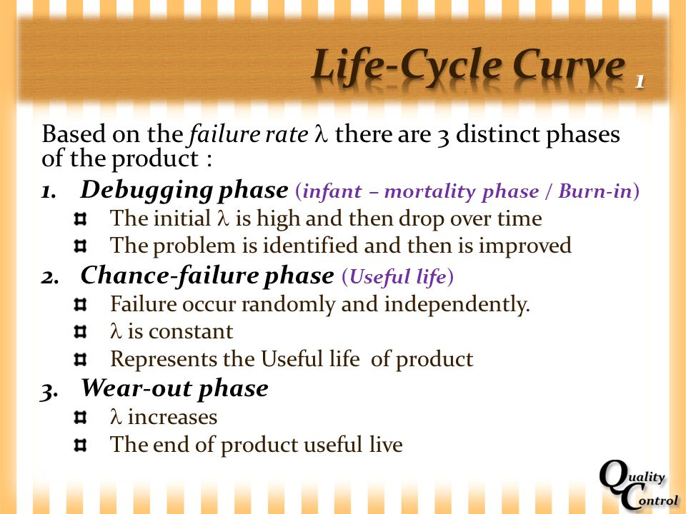 Based on the failure rate there are 3 distinct phases of the product : 1.Debugging phase (infant – mortality phase / Burn-in) The initial is high and