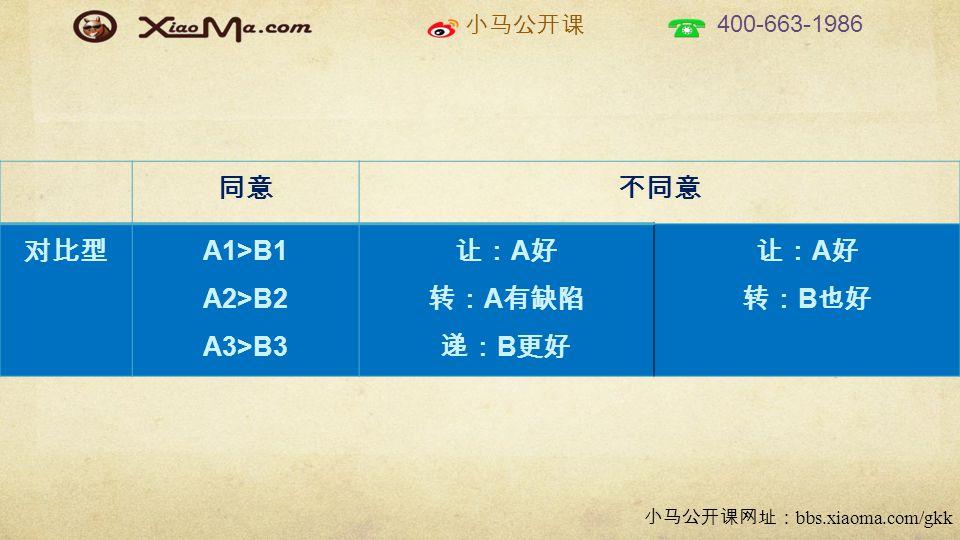 小马公开课 400-663-1986 小马公开课网址: bbs.xiaoma.com/gkk 同意不同意 对比型 A1>B1 A2>B2 A3>B3 让: A 好 转: A 有缺陷 递: B 更好 让: A 好 转: B 也好