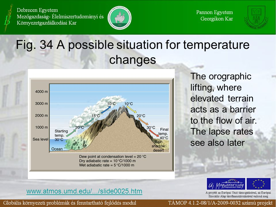 Fig. 34 A possible situation for temperature changes The orographic lifting, where elevated terrain acts as a barrier to the flow of air. The lapse ra