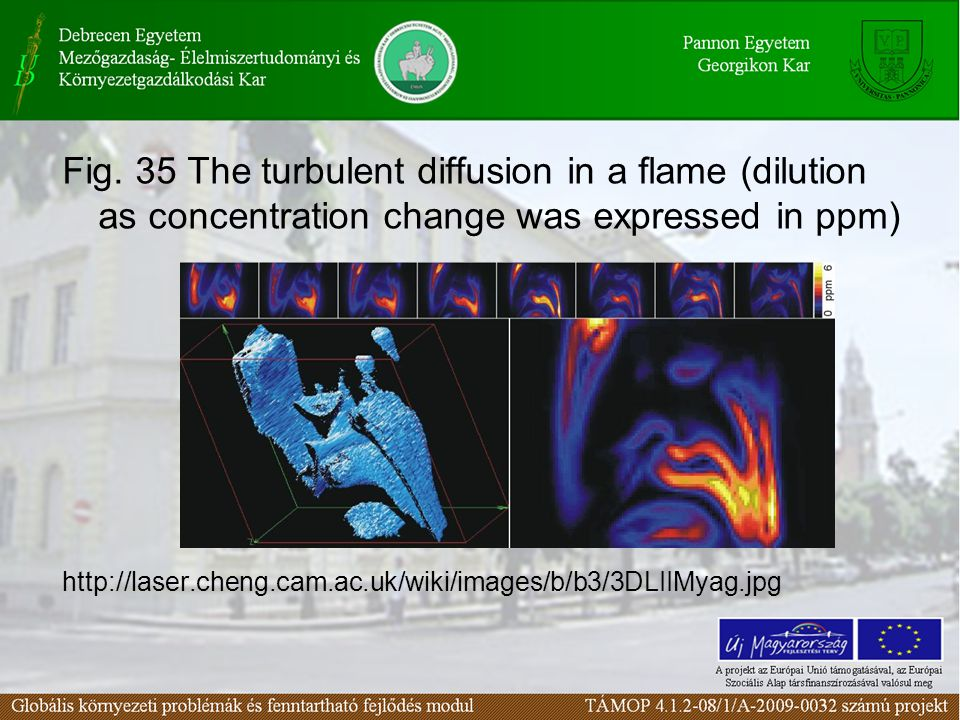 Fig. 35 The turbulent diffusion in a flame (dilution as concentration change was expressed in ppm) http://laser.cheng.cam.ac.uk/wiki/images/b/b3/3DLII