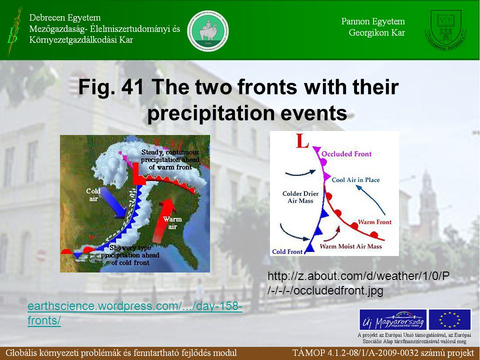 Fig. 41 The two fronts with their precipitation events earthscience.wordpress.com/.../day-158- fronts/ http://z.about.com/d/weather/1/0/P /-/-/-/occlu