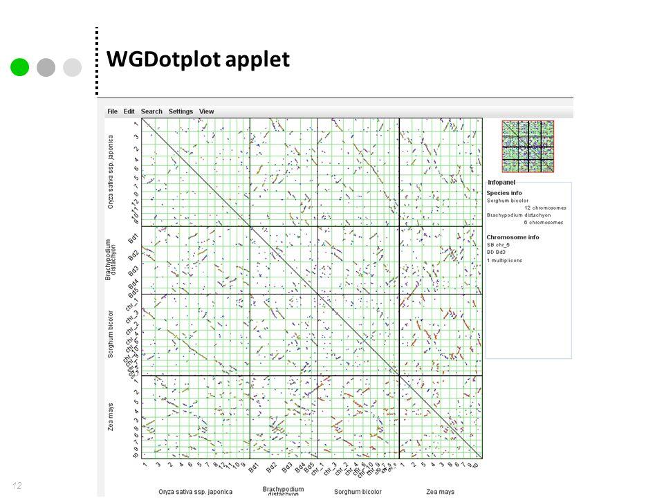 WGDotplot applet 12