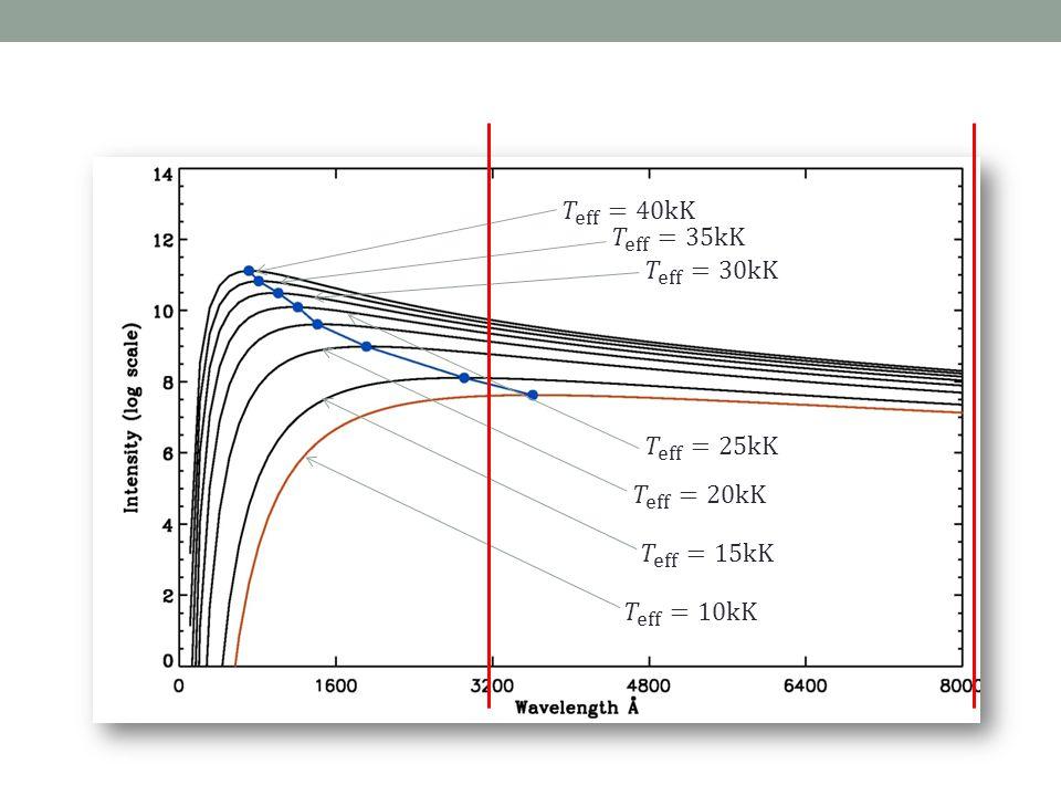 Spectra of O- and B-type stars Optical part H He C N O Ne Mg Al Si S Fe