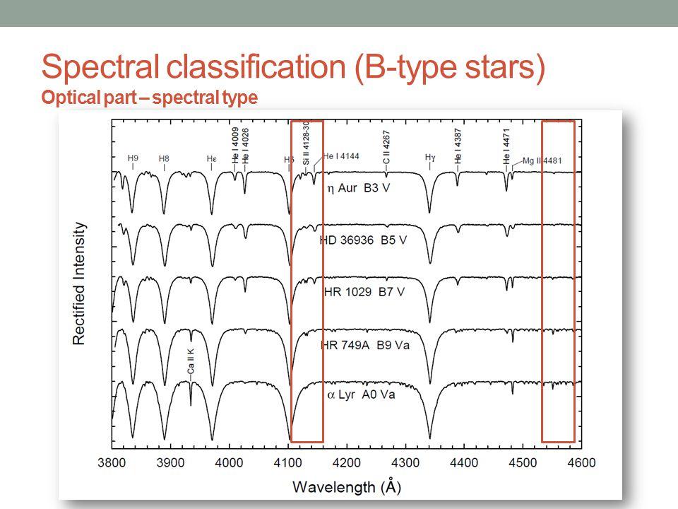 Spectral classification Optical part – spectral type Helium lines: He I Helium lines: He II Balmer lines of hydrogen Spectral classification: He I and Balmer lines Helium abundance anomalies Silicon lines ratios: Si III/Si II and Si IV/Si III Balmer lines and Si lines are luminosity sensitive Mg II (4481 Å): ratio He I (4471 Å)/Mg II (4481 Å)