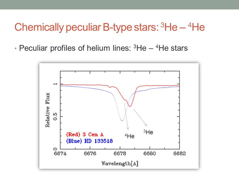 Chemically peculiar B-type stars: 3 He – 4 He Peculiar profiles of helium lines: 3 He – 4 He stars 4 He 3 He