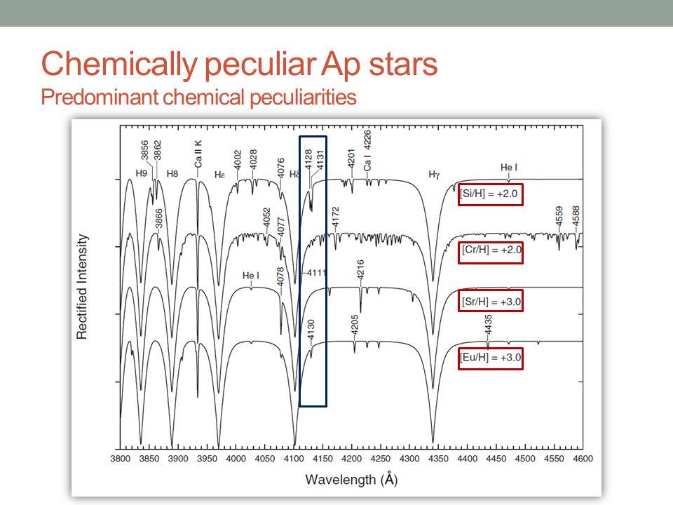 Chemically peculiar Ap stars