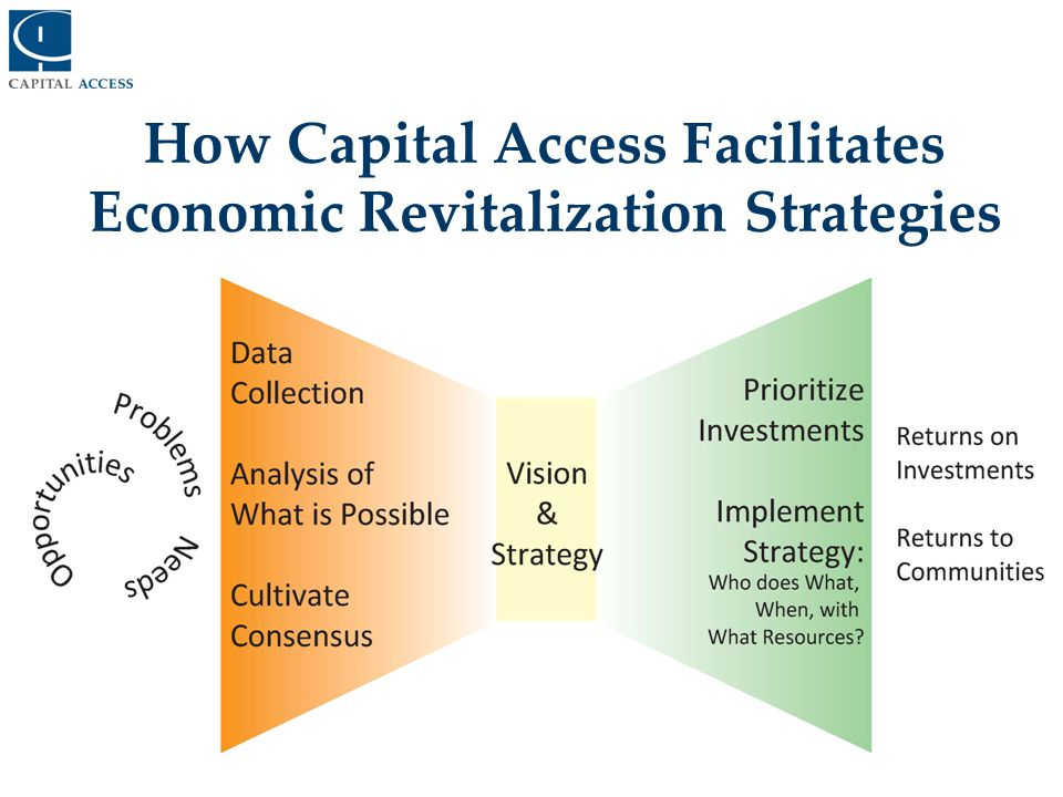 Capital for Investments Seed Capital Deep Market Analysis Planning Acquisitions Site Preparation Strategic Marketing Incentives Harvest Capital Build out the Projects  Housing  Infrastructure  Quality of Life Services  Work Spaces  Marketing  Businesse s