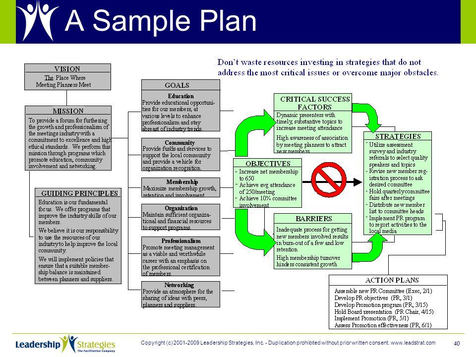 Copyright (c) 2001-2009 Leadership Strategies, Inc.