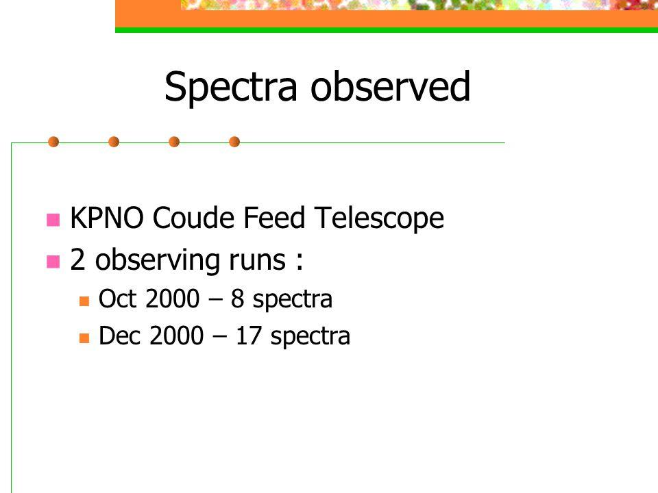 Spectra observed KPNO Coude Feed Telescope 2 observing runs : Oct 2000 – 8 spectra Dec 2000 – 17 spectra