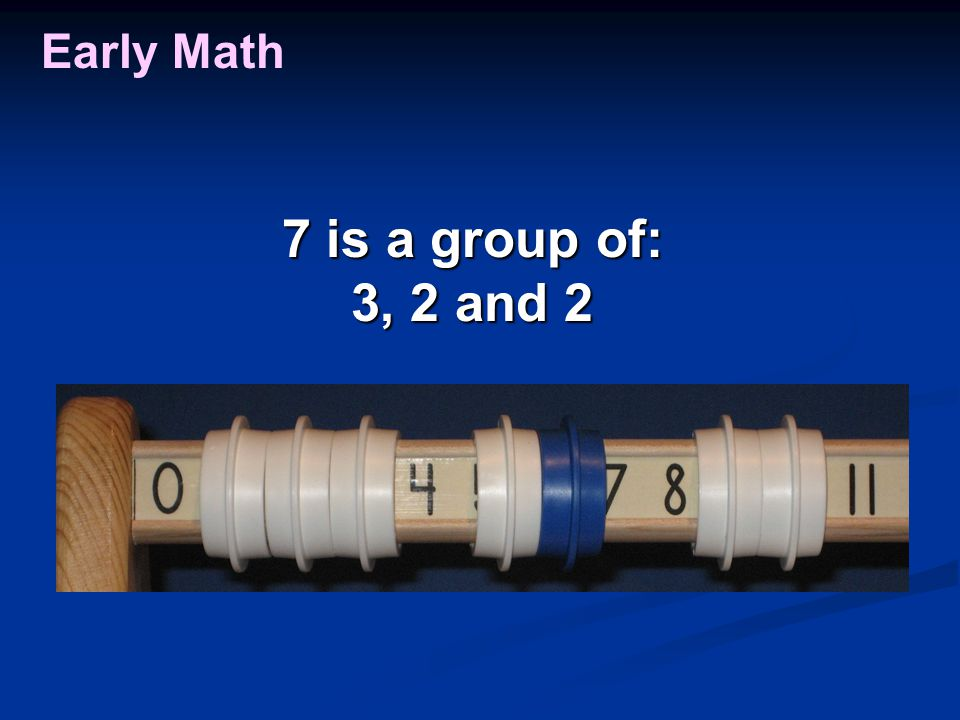 Early Math 7 is a group of: 3, 2 and 2