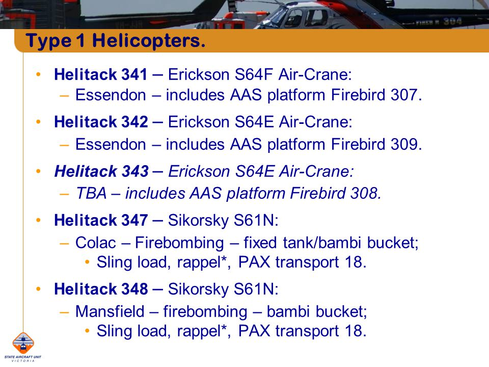 Type 1 Helicopters.
