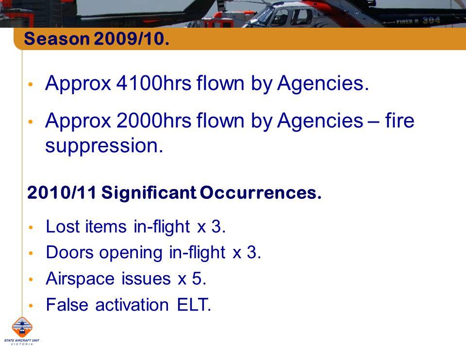 Season 2009/10.Approx 4100hrs flown by Agencies.
