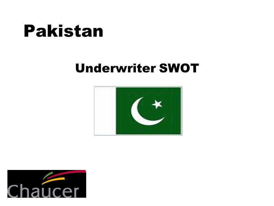 Pakistan Underwriter SWOT