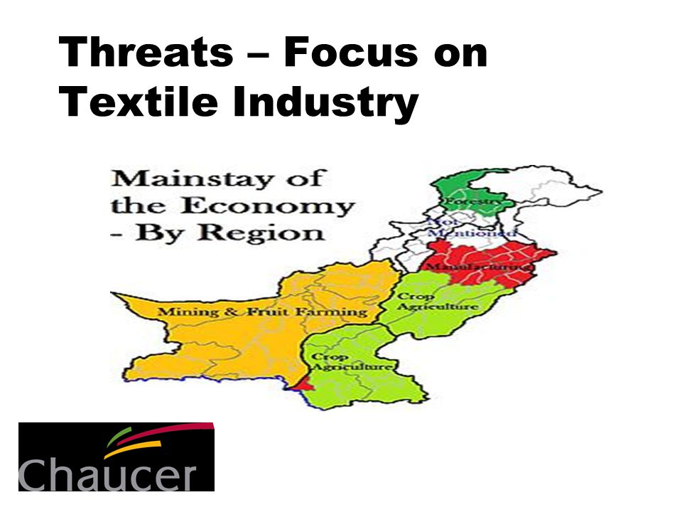 Threats – Focus on Textile Industry