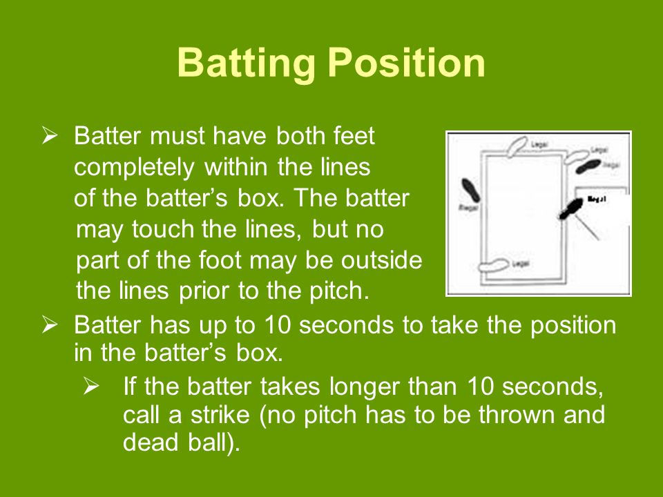 Batting Position  Batter must have both feet completely within the lines of the batter's box.