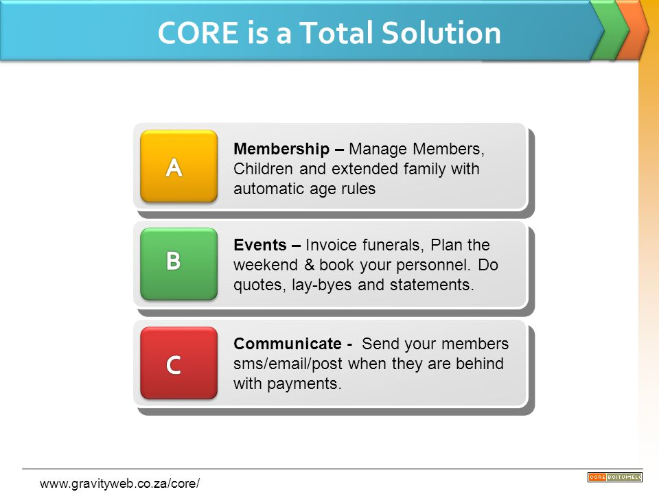 CORE is a Total Solution Membership – Manage Members, Children and extended family with automatic age rules Events – Invoice funerals, Plan the weeken