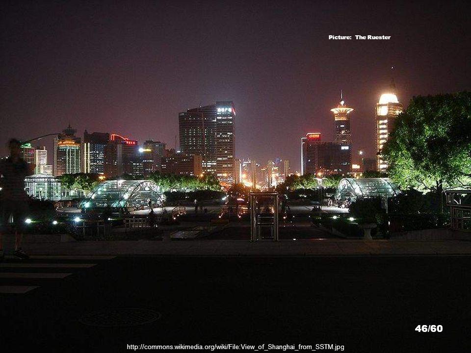 http://commons.wikimedia.org/wiki/File:NanjingRoad4.jpg Nanjing Road - Picture: Stephen Hanafin 45/60