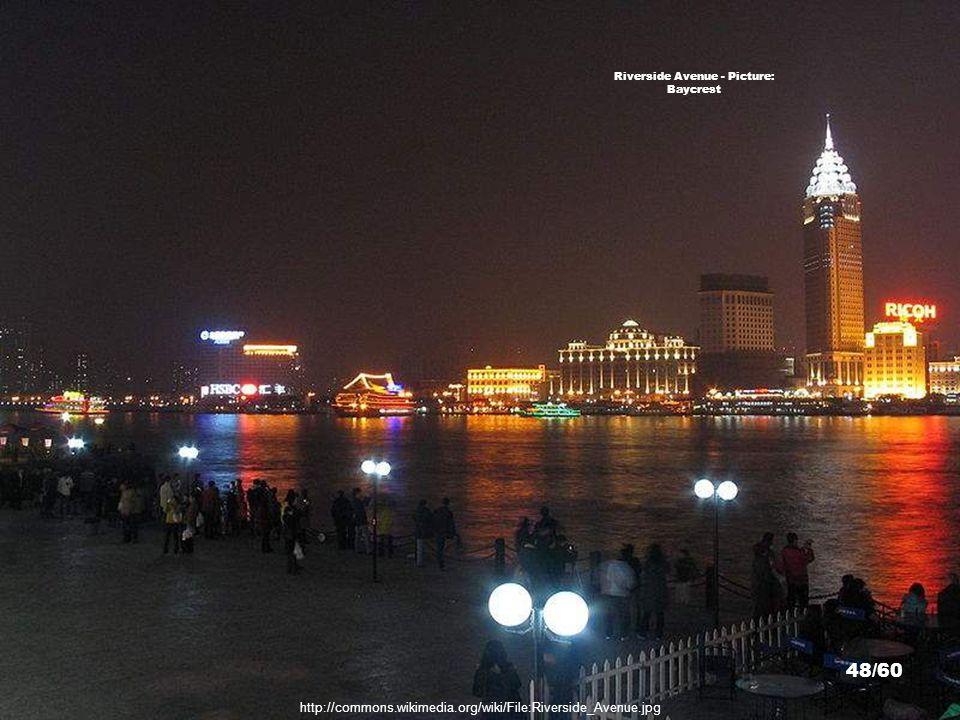 http://commons.wikimedia.org/wiki/File:20090427_5403_Shanghai.jpg Pudong - Picture: Yakub Halun 47/60