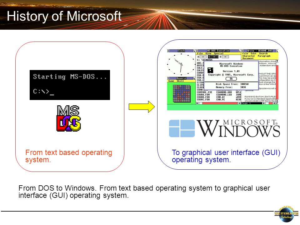 History of Microsoft From DOS to Windows.