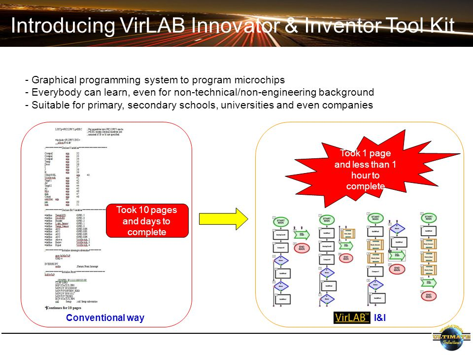 Introducing VirLAB Innovator & Inventor Tool Kit - Graphical programming system to program microchips - Everybody can learn, even for non-technical/non-engineering background - Suitable for primary, secondary schools, universities and even companies Took 10 pages and days to complete Conventional wayVirLAB I&I Took 1 page and less than 1 hour to complete